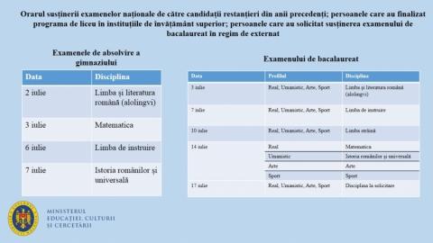 MECC a aprobat orarul susținerii examenelor naționale de către candidații restanțieri din anii precedenți