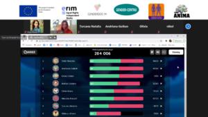"""#Quiz online la CRAT cu tema """"Egalitate de gen: trecut și prezent"""""""